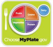 choose_my_plate